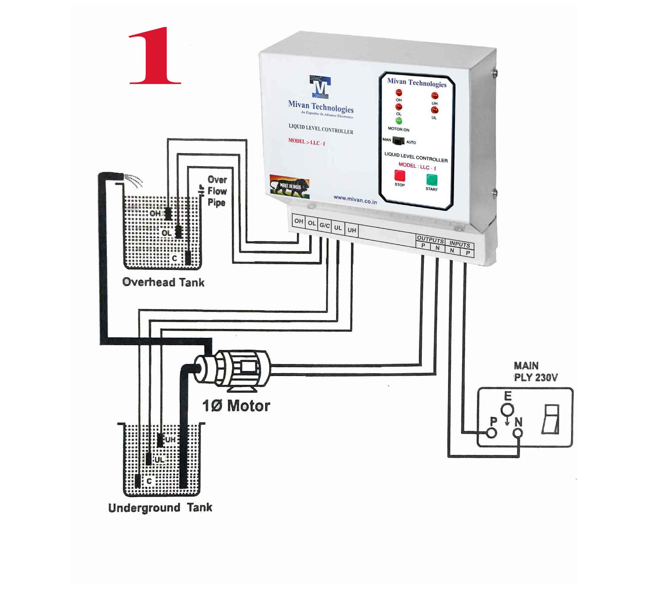 Llc Com Water Level Controller For All Type Of Starter It Can Connect With Liquid Switch Wiring Diagram Http Assets Img